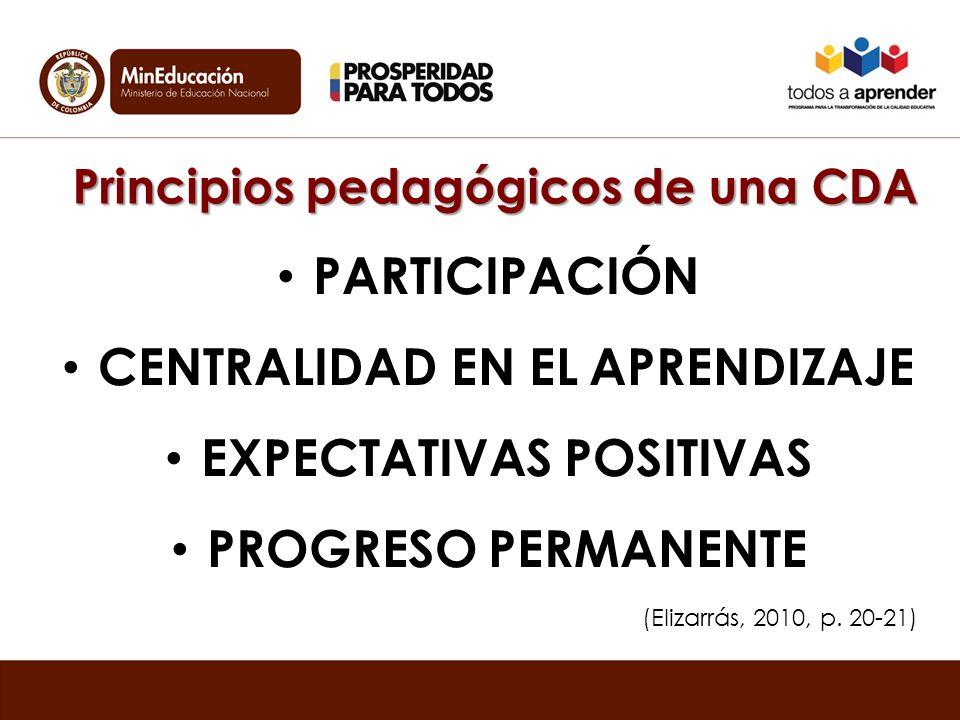 Principios pedagógicos de una CDA