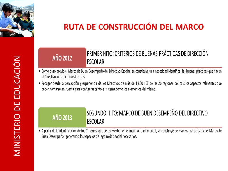 RUTA DE CONSTRUCCIÓN DEL MARCO