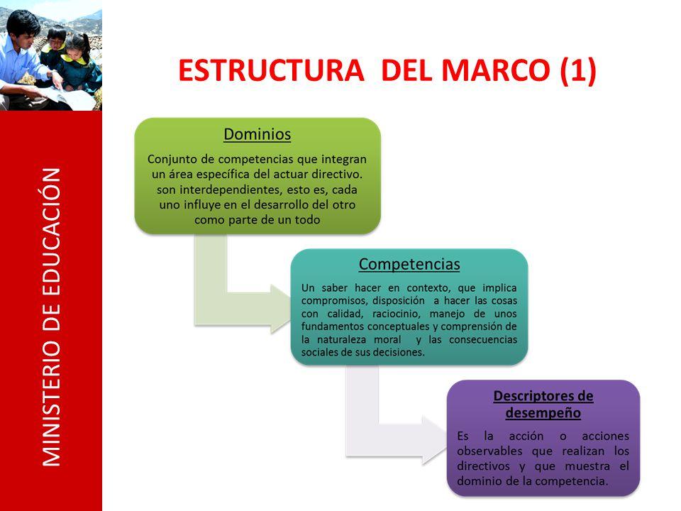ESTRUCTURA DEL MARCO (1)