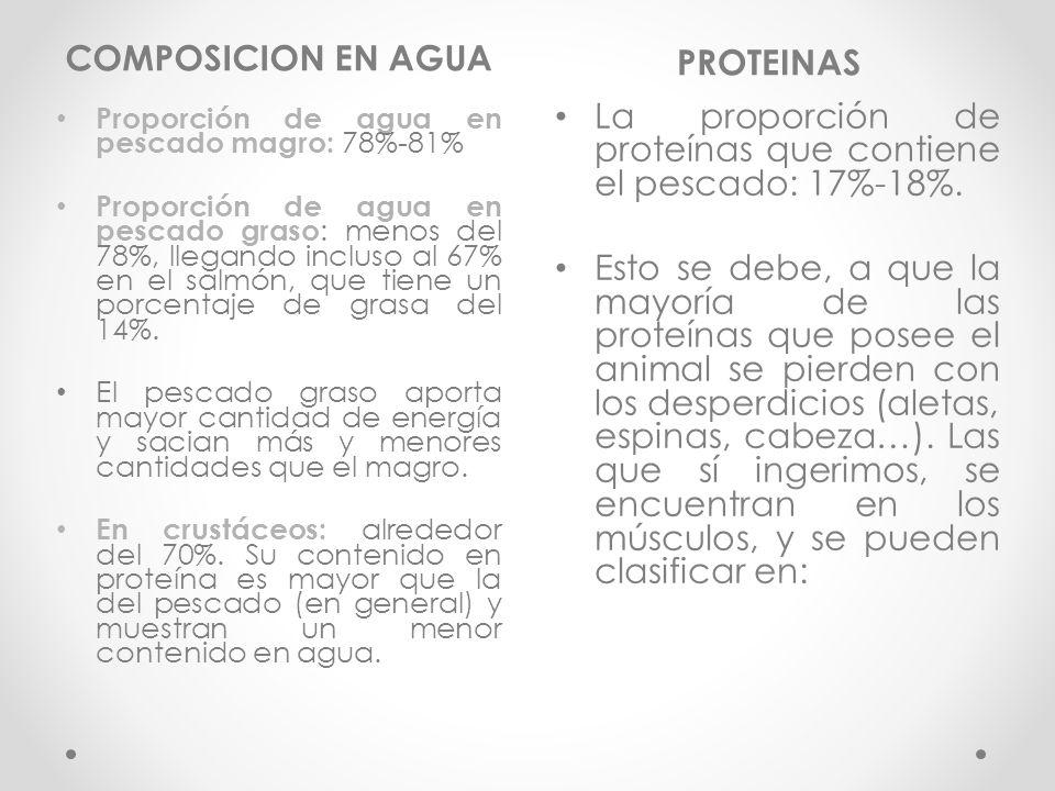 COMPOSICION EN AGUA PROTEINAS