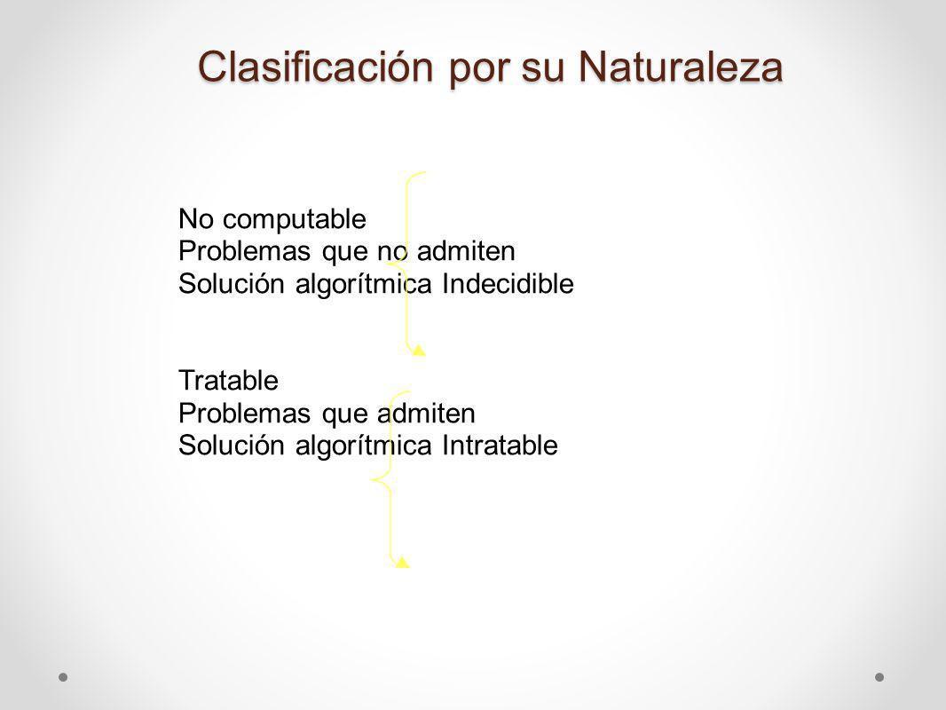 Clasificación por su Naturaleza