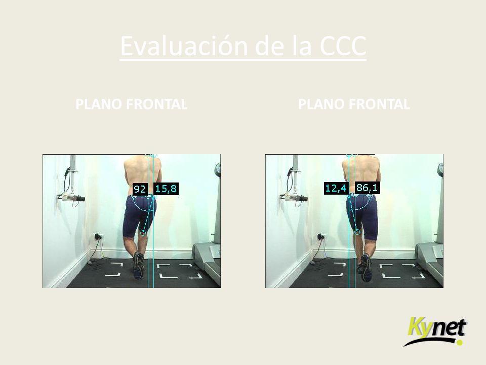 Evaluación de la CCC PLANO FRONTAL PLANO FRONTAL