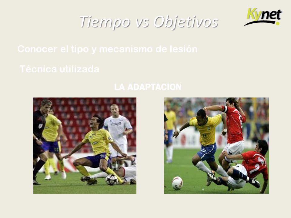Tiempo vs Objetivos Conocer el tipo y mecanismo de lesión