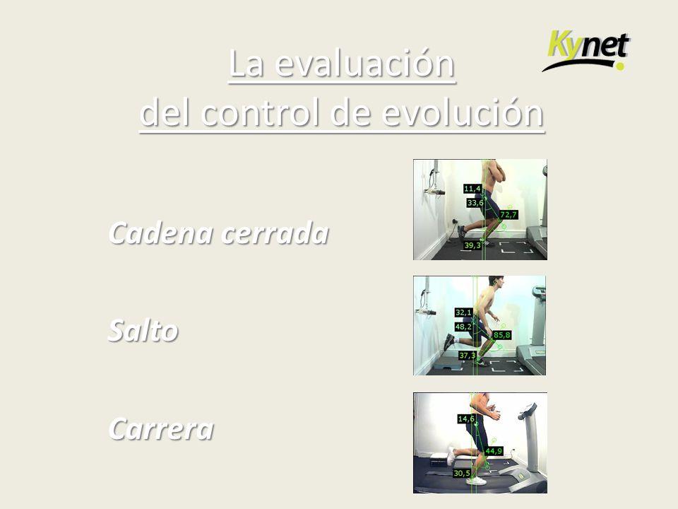 La evaluación del control de evolución