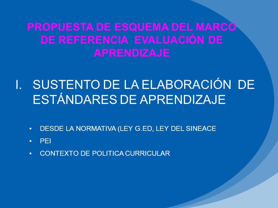 PROPUESTA DE ESQUEMA DEL MARCO DE REFERENCIA EVALUACIÓN DE APRENDIZAJE