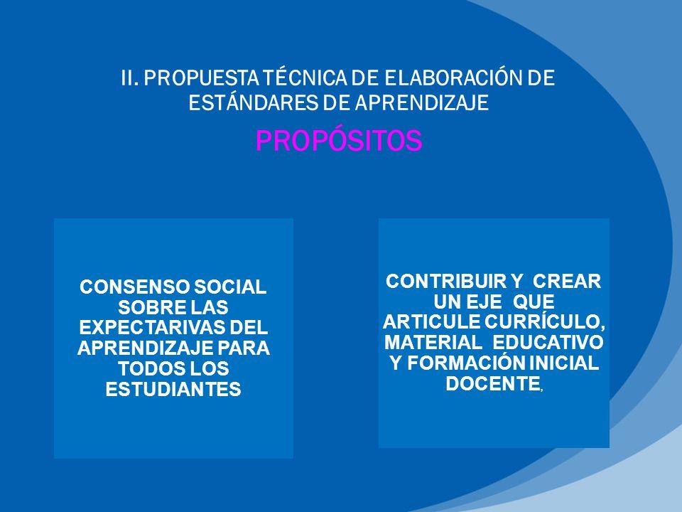 II. PROPUESTA TÉCNICA DE ELABORACIÓN DE ESTÁNDARES DE APRENDIZAJE