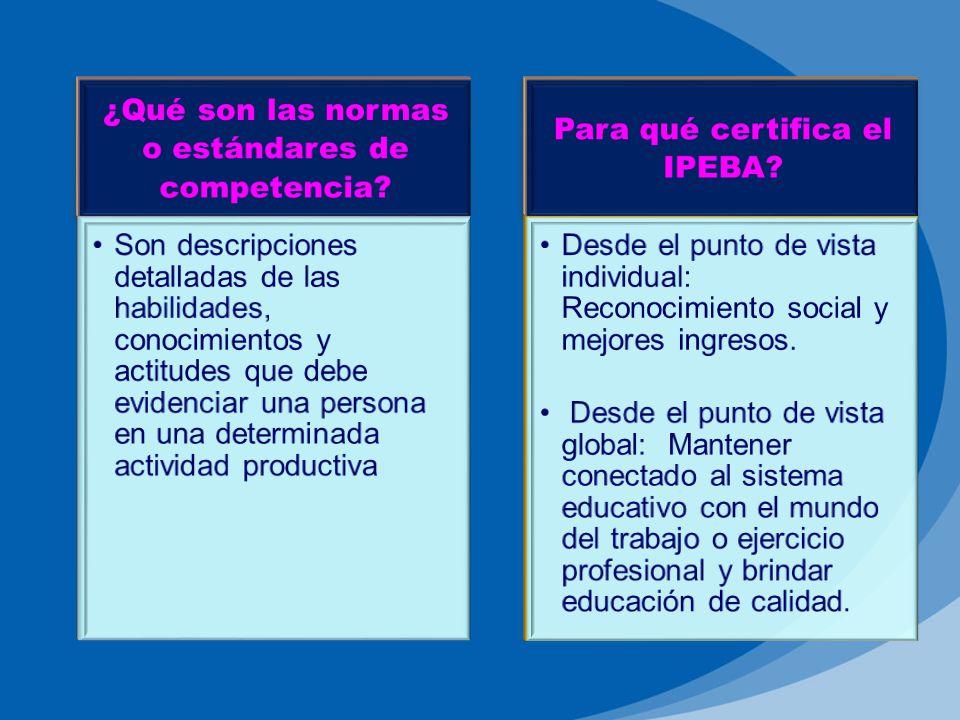 Para qué certifica el IPEBA