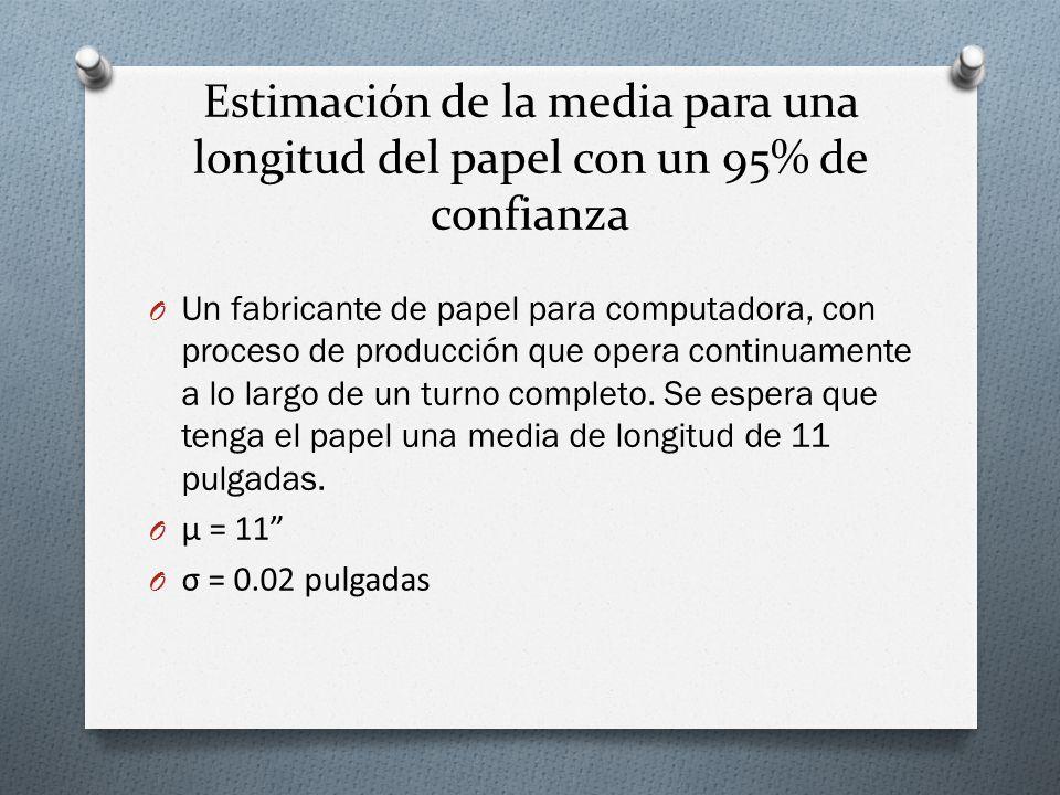 Estimación de la media para una longitud del papel con un 95% de confianza