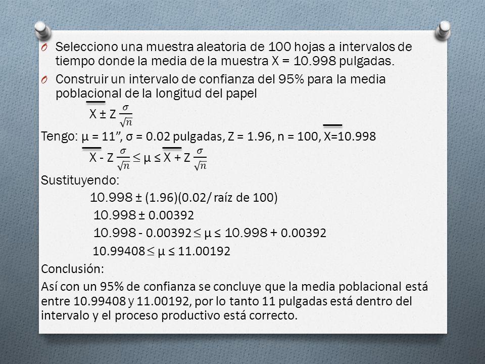 Selecciono una muestra aleatoria de 100 hojas a intervalos de tiempo donde la media de la muestra X = 10.998 pulgadas.
