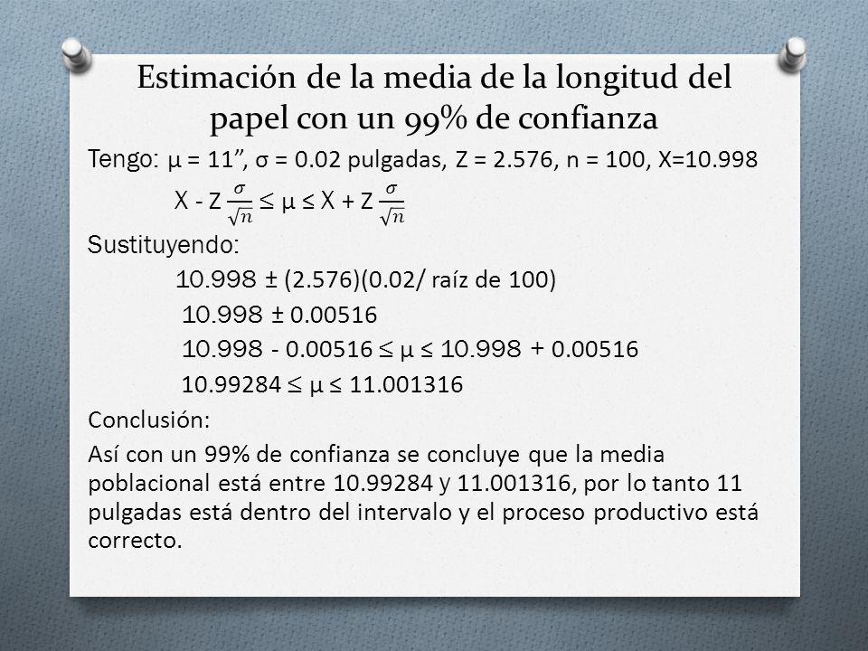 Estimación de la media de la longitud del papel con un 99% de confianza