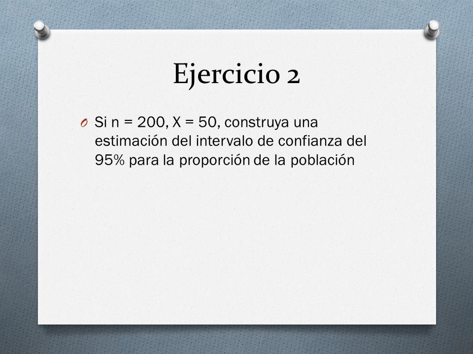 Ejercicio 2 Si n = 200, X = 50, construya una estimación del intervalo de confianza del 95% para la proporción de la población.