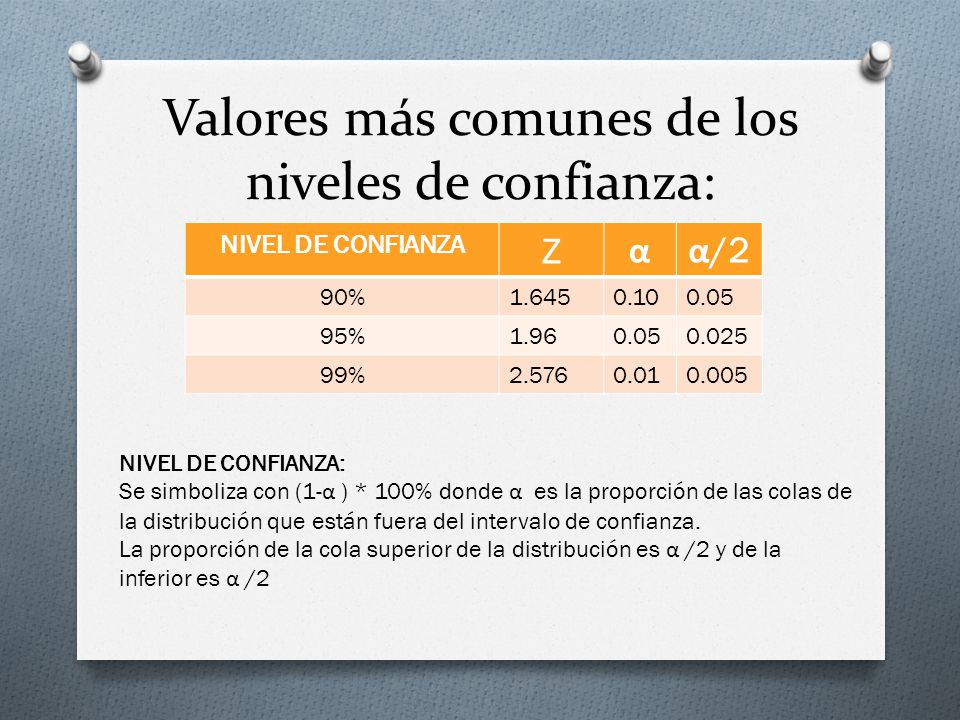 Valores más comunes de los niveles de confianza: