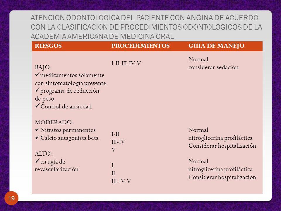 ATENCION ODONTOLOGICA DEL PACIENTE CON ANGINA DE ACUERDO CON LA CLASIFICACION DE PROCEDIMIENTOS ODONTOLOGICOS DE LA ACADEMIA AMERICANA DE MEDICINA ORAL