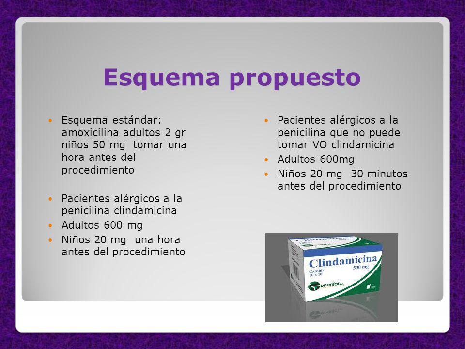 Esquema propuesto Esquema estándar: amoxicilina adultos 2 gr niños 50 mg tomar una hora antes del procedimiento.