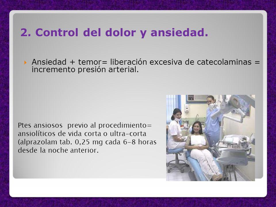 2. Control del dolor y ansiedad.