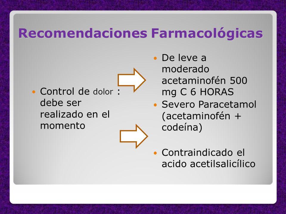 Recomendaciones Farmacológicas