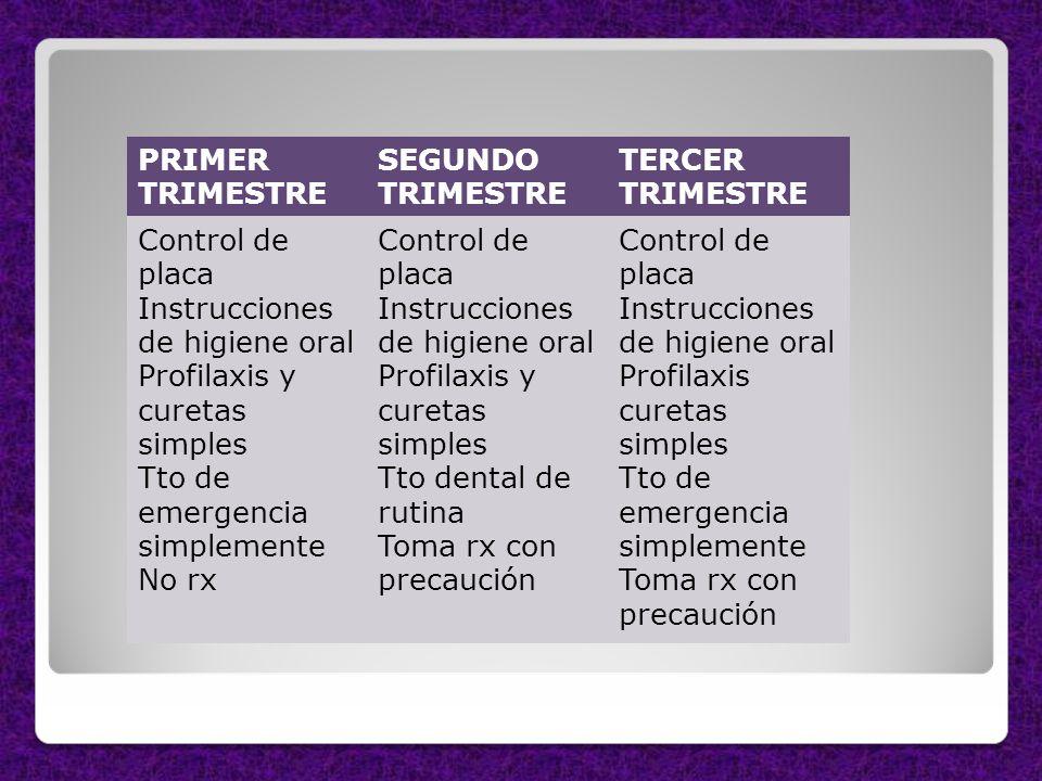 PRIMER TRIMESTRE SEGUNDO TRIMESTRE. TERCER TRIMESTRE. Control de placa. Instrucciones de higiene oral.