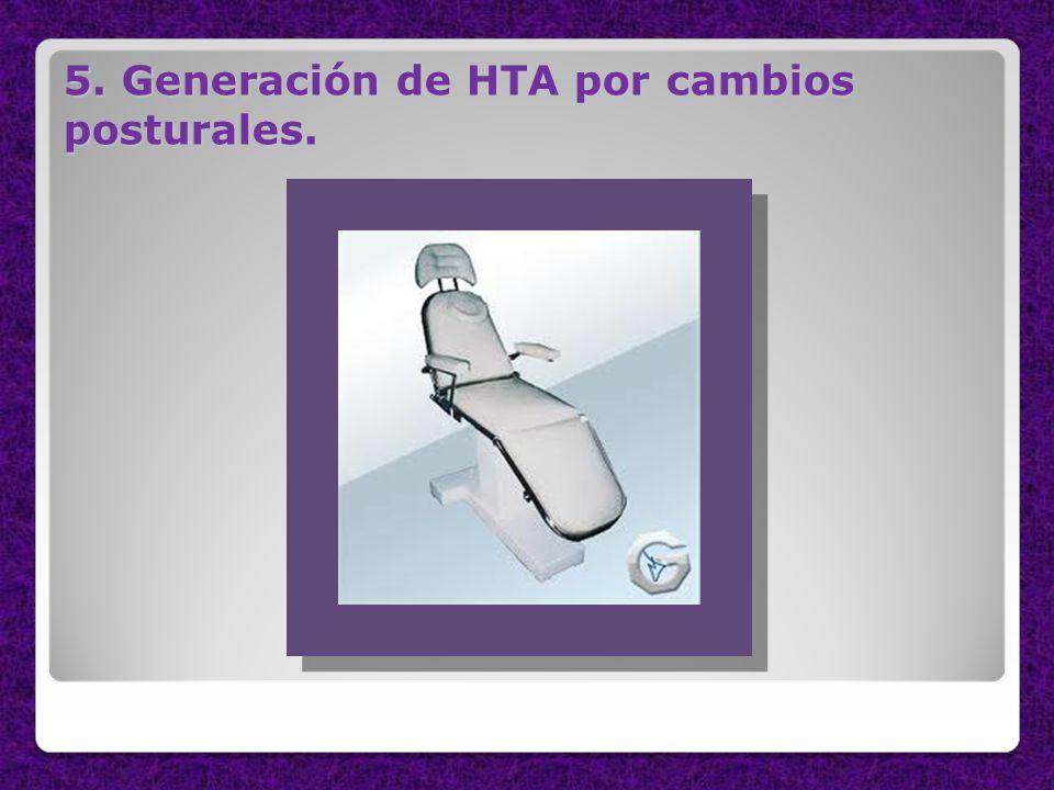 5. Generación de HTA por cambios posturales.