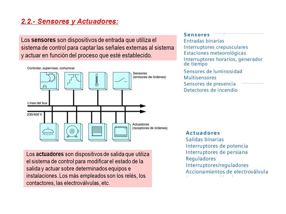 2.2.- Sensores y Actuadores:
