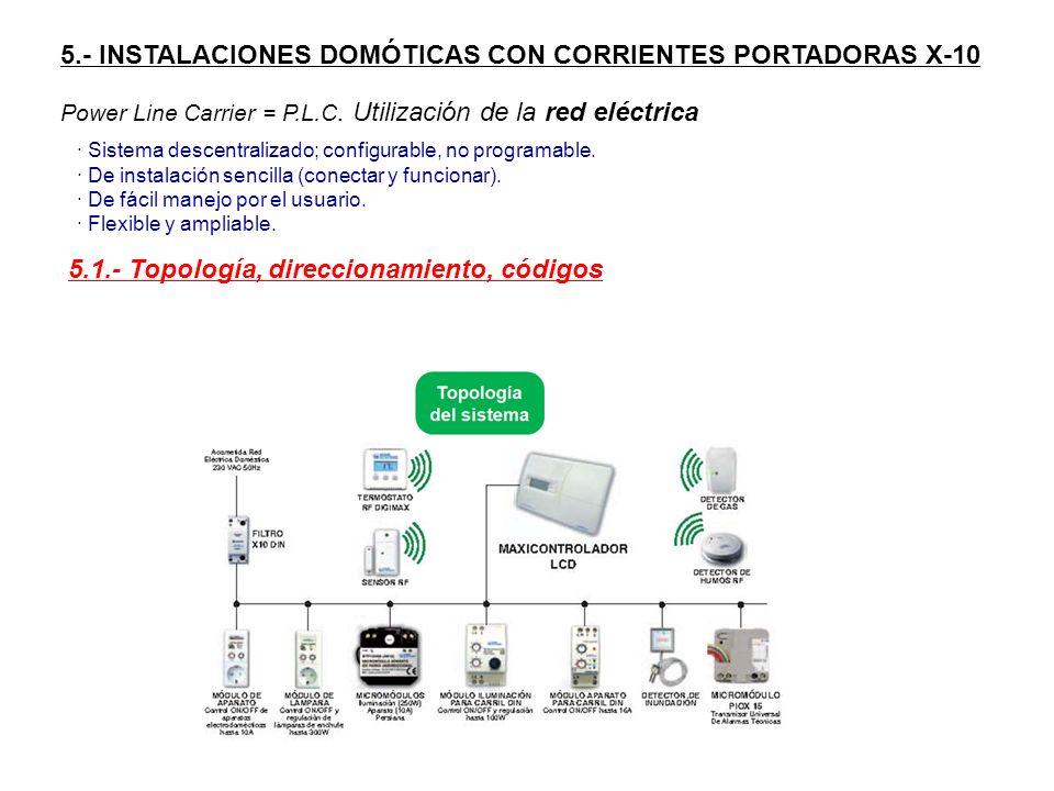 5.- INSTALACIONES DOMÓTICAS CON CORRIENTES PORTADORAS X-10