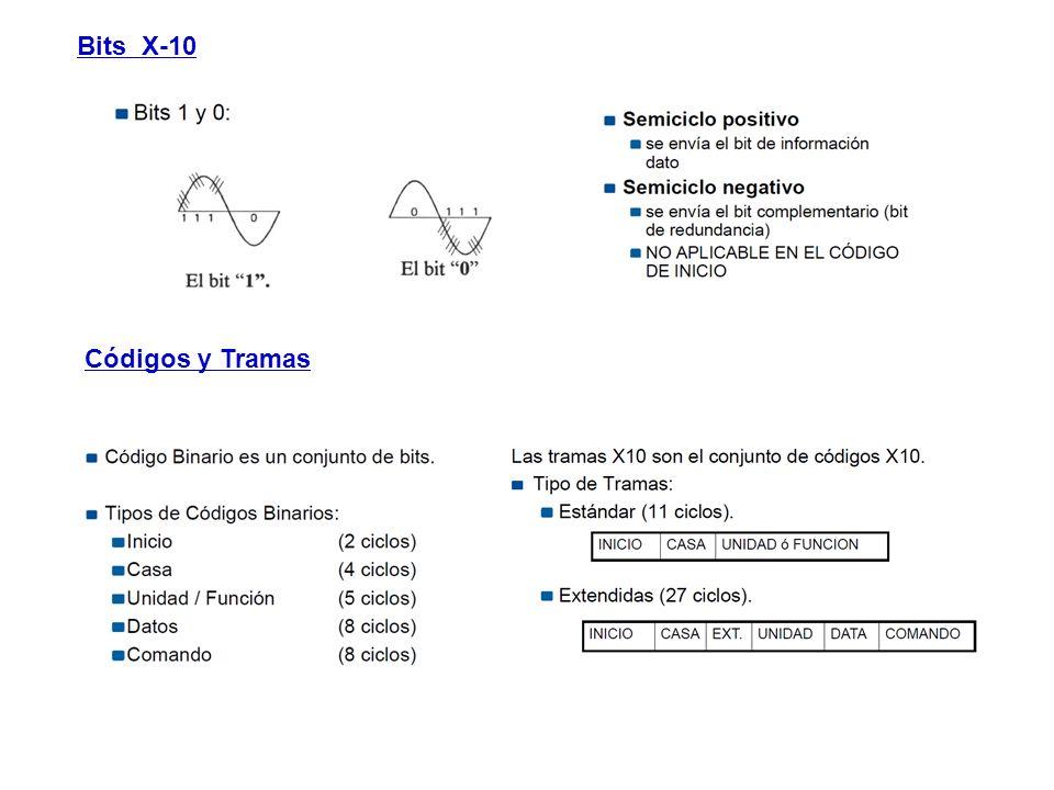 Bits X-10 Códigos y Tramas