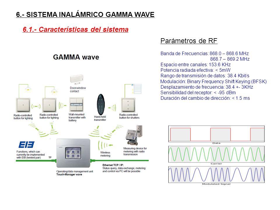 6.- SISTEMA INALÁMRICO GAMMA WAVE