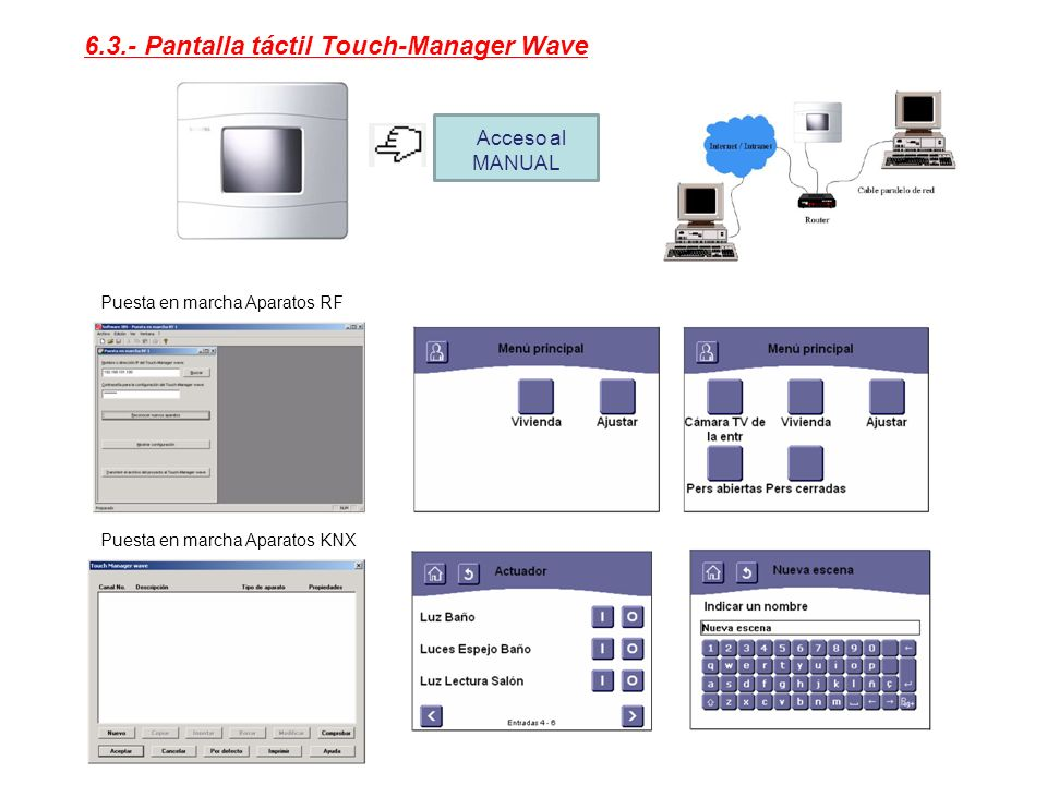 6.3.- Pantalla táctil Touch-Manager Wave