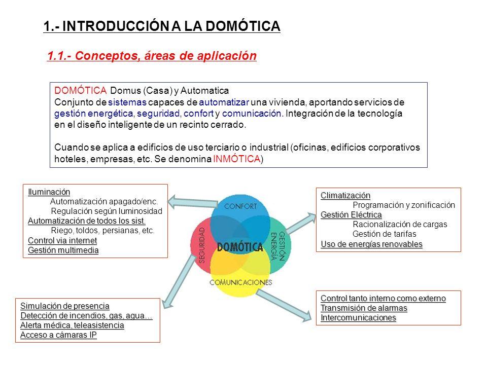 1.- INTRODUCCIÓN A LA DOMÓTICA