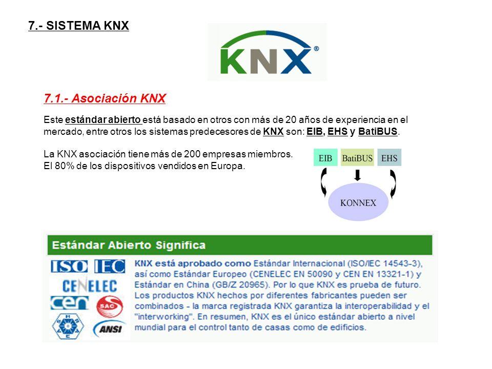 7.- SISTEMA KNX 7.1.- Asociación KNX