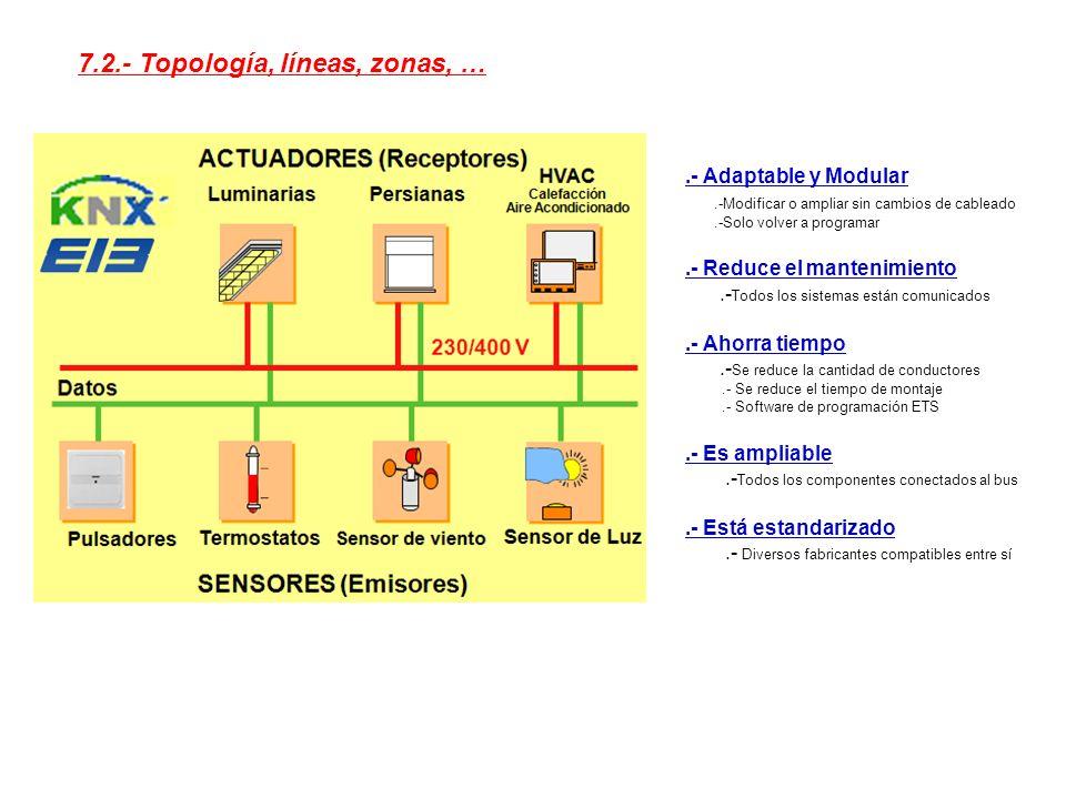 7.2.- Topología, líneas, zonas, …