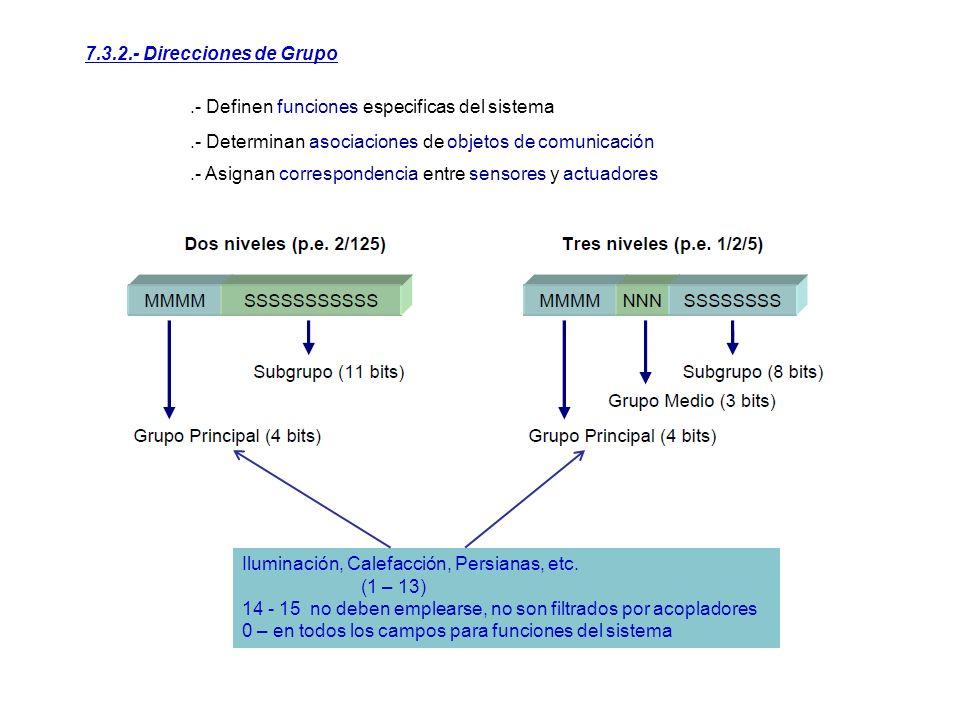 7.3.2.- Direcciones de Grupo .- Definen funciones especificas del sistema. .- Determinan asociaciones de objetos de comunicación.