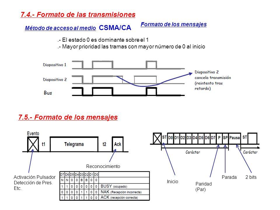 7.4.- Formato de las transmisiones