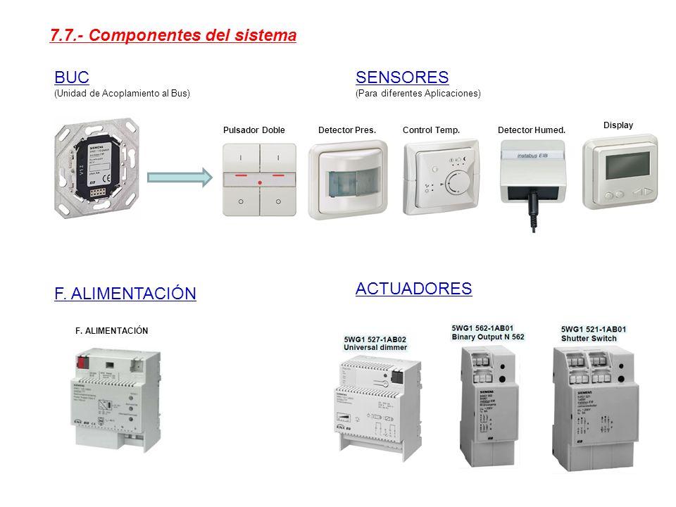 7.7.- Componentes del sistema