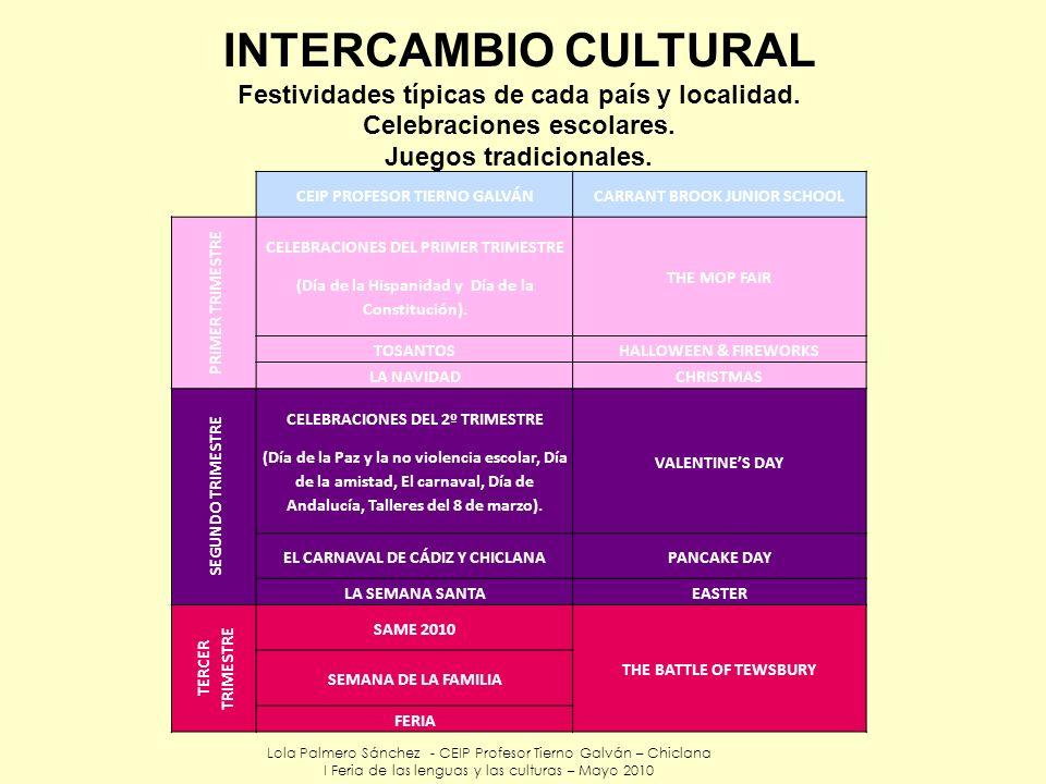 INTERCAMBIO CULTURAL Festividades típicas de cada país y localidad.
