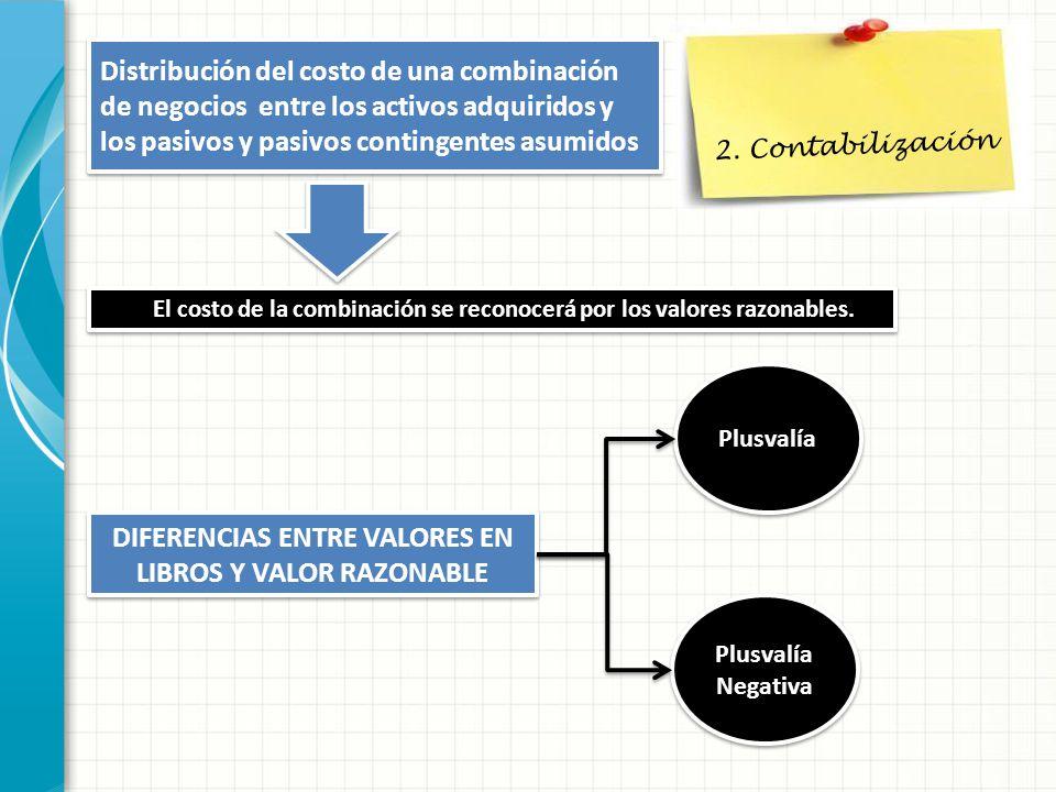DIFERENCIAS ENTRE VALORES EN LIBROS Y VALOR RAZONABLE