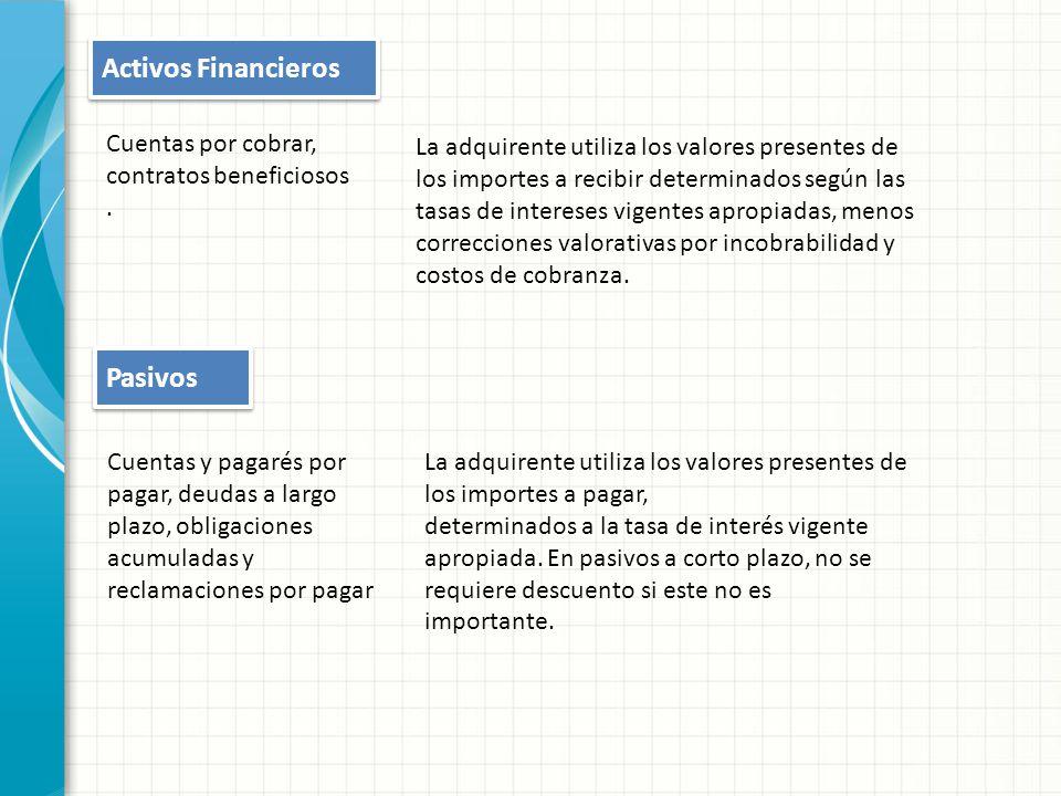 Activos Financieros Pasivos Cuentas por cobrar, contratos beneficiosos