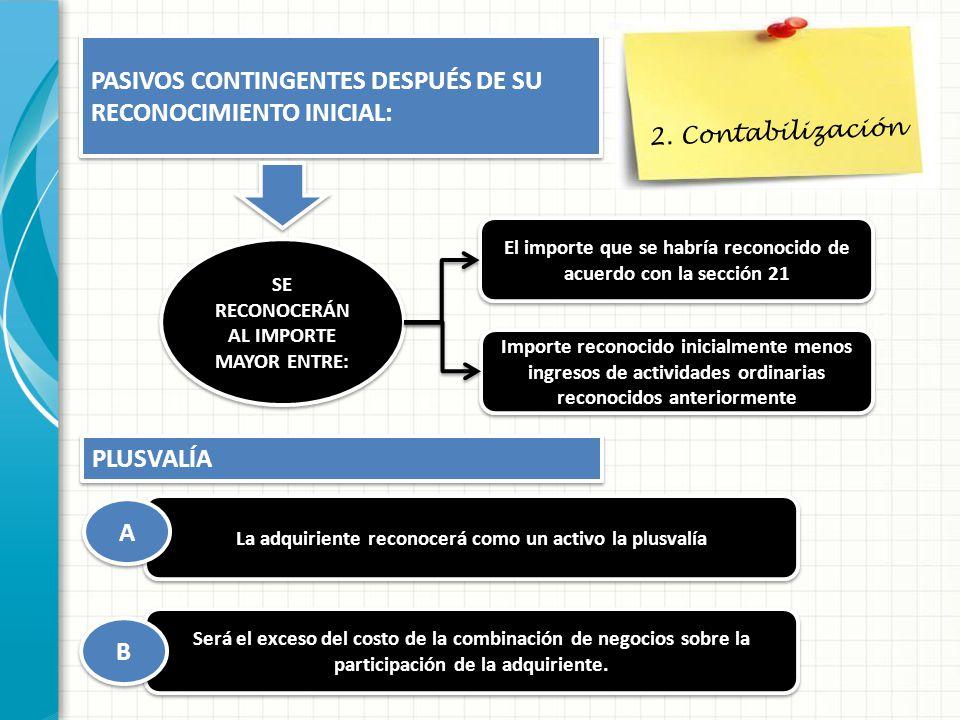 PASIVOS CONTINGENTES DESPUÉS DE SU RECONOCIMIENTO INICIAL: