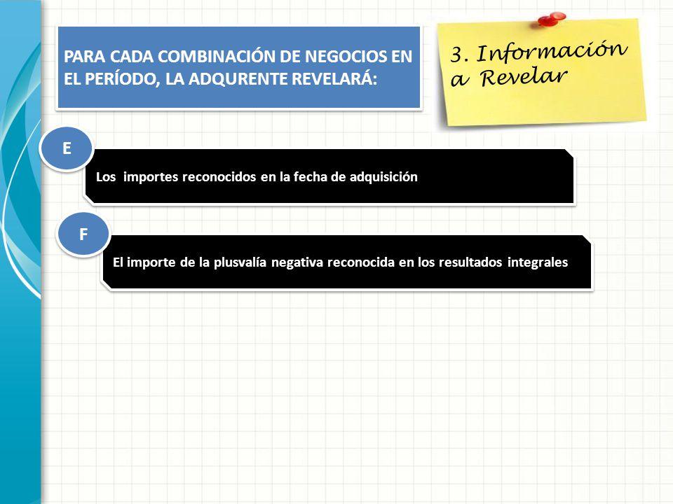 3. Información a Revelar PARA CADA COMBINACIÓN DE NEGOCIOS EN EL PERÍODO, LA ADQURENTE REVELARÁ: