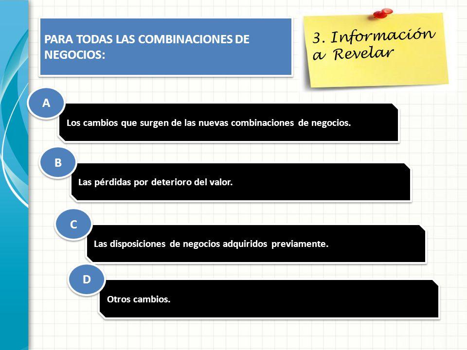 3. Información a Revelar PARA TODAS LAS COMBINACIONES DE NEGOCIOS: A B