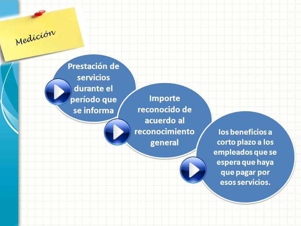 Prestación de servicios durante el período que se informa