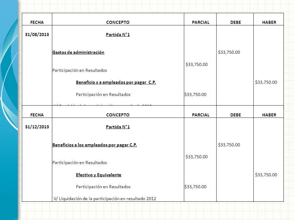 FECHA CONCEPTO. PARCIAL. DEBE. HABER. 31/08/2013. Partida N°1. Gastos de administración. $33,750.00.