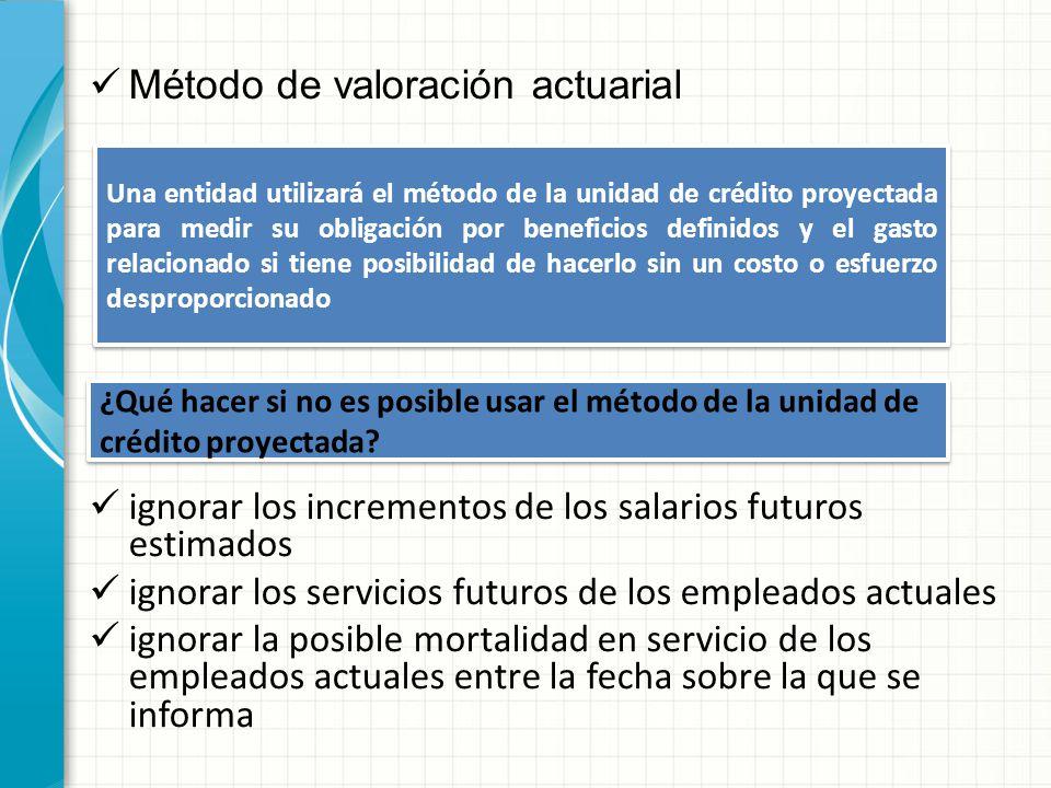 Método de valoración actuarial