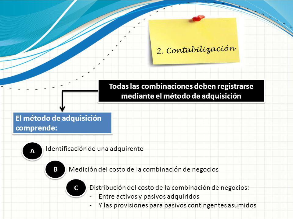 El método de adquisición comprende: