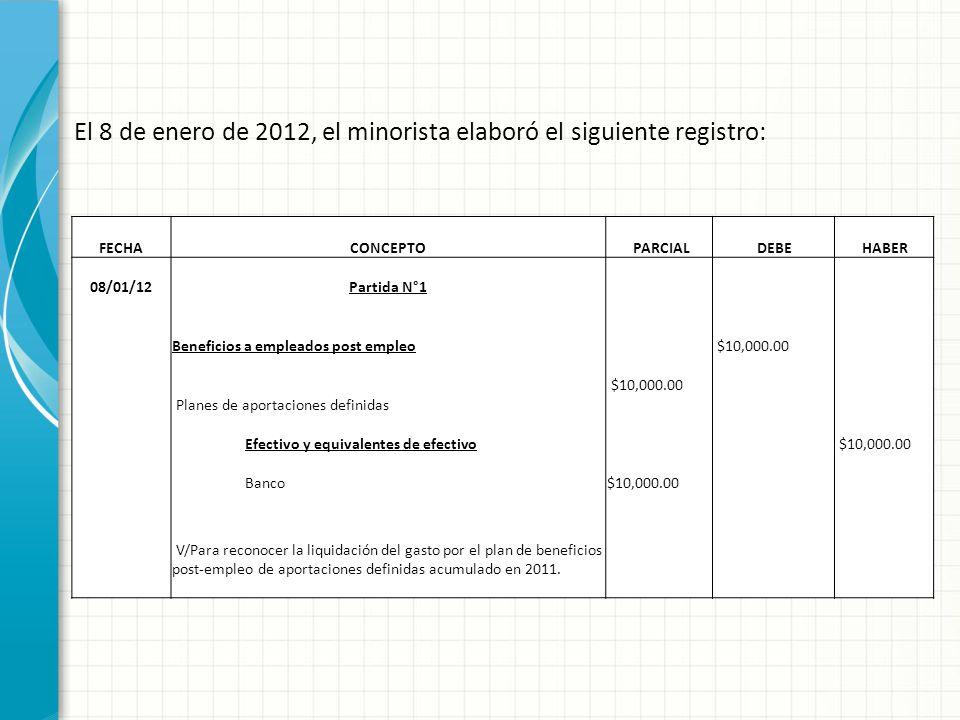 El 8 de enero de 2012, el minorista elaboró el siguiente registro: