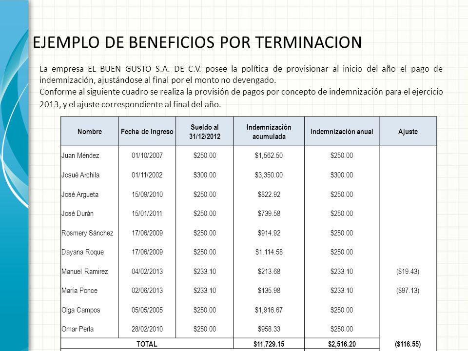 EJEMPLO DE BENEFICIOS POR TERMINACION