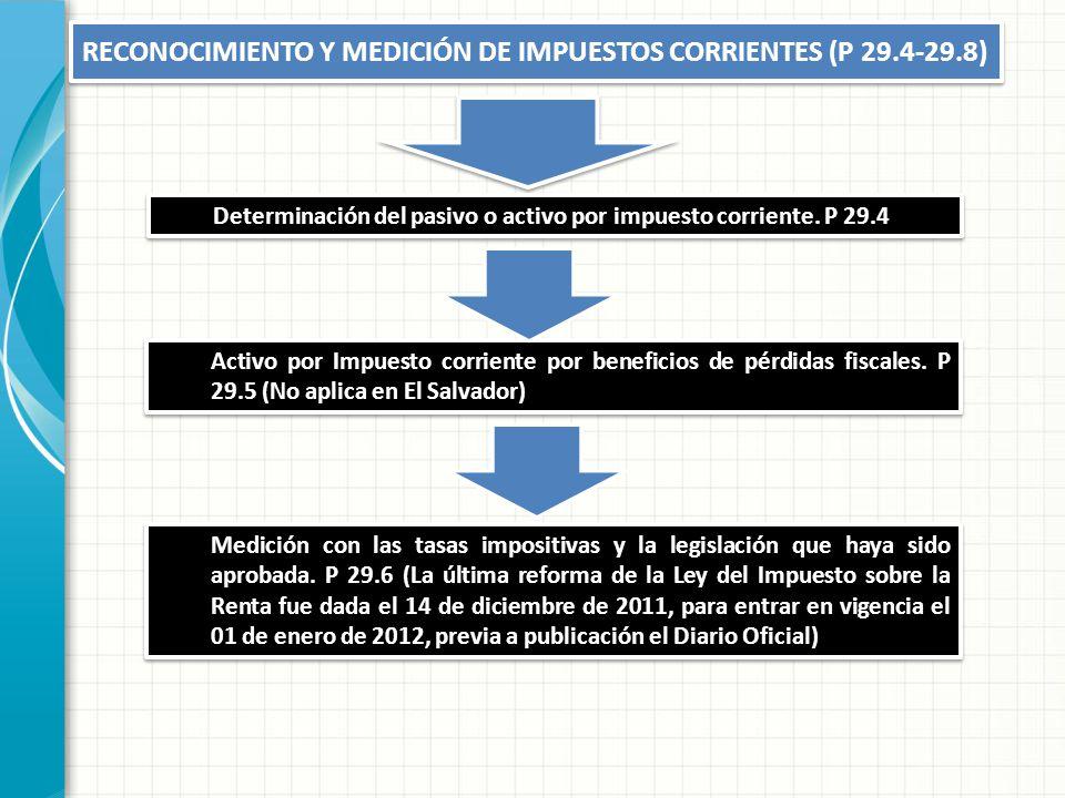 RECONOCIMIENTO Y MEDICIÓN DE IMPUESTOS CORRIENTES (P 29.4-29.8)