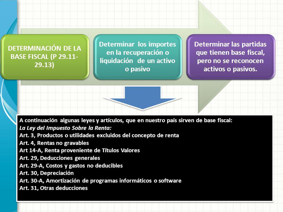 DETERMINACIÓN DE LA BASE FISCAL (P 29.11-29.13)