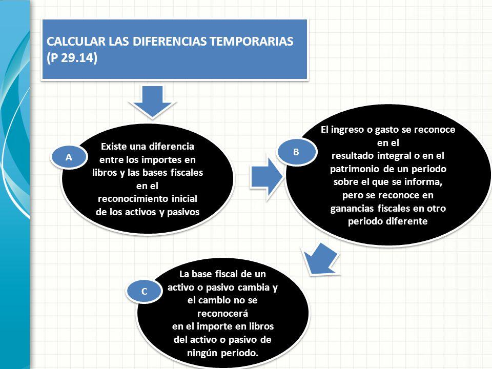 CALCULAR LAS DIFERENCIAS TEMPORARIAS (P 29.14)