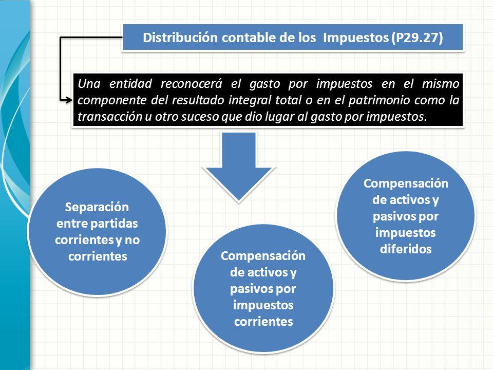 Distribución contable de los Impuestos (P29.27)