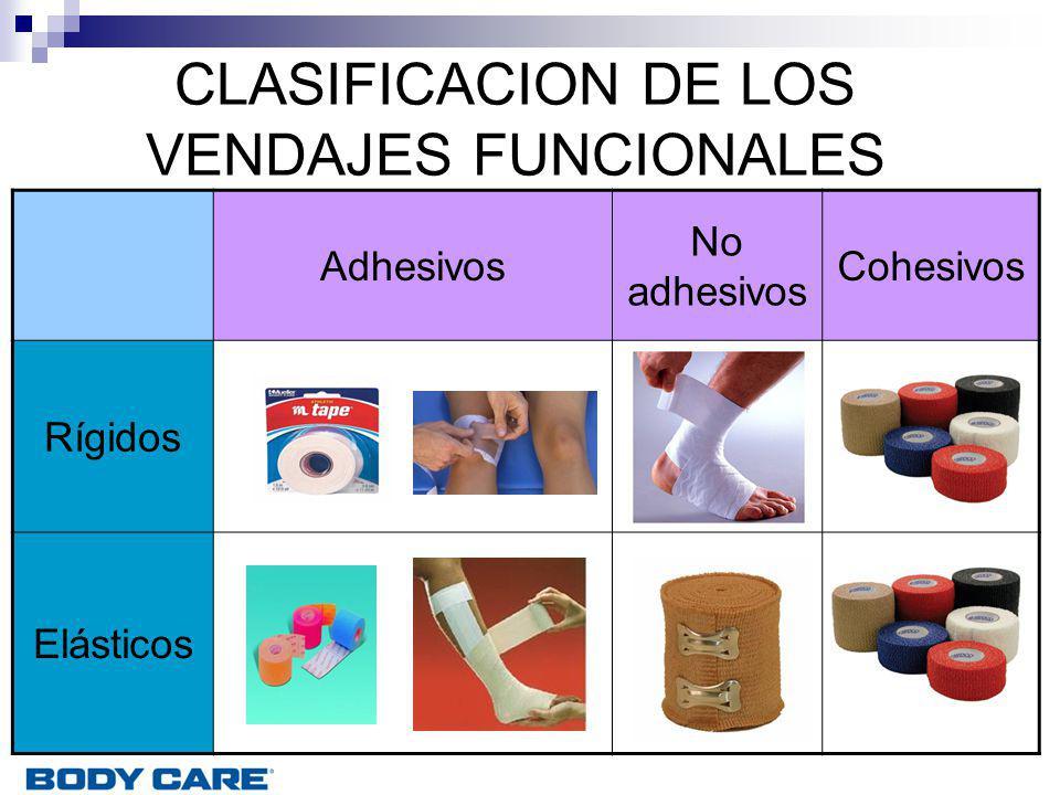 CLASIFICACION DE LOS VENDAJES FUNCIONALES